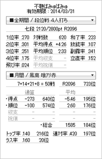 tenhou_prof_20140313.png